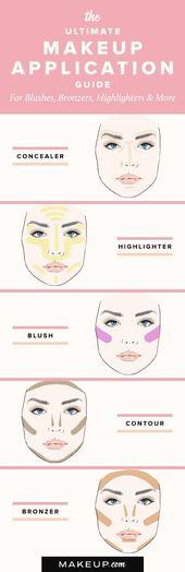 Das ultimative Makeup-Anwendungshandbuch fr Rouge …