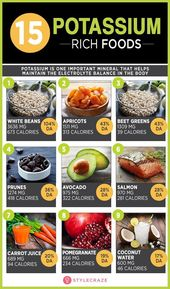 Top 15 Potassium-rich foods and their benefits …