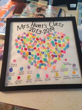 End of the year gift for my daughter's Kindergarten teacher.