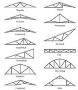 Amazing Roof Designs 10 Roof Truss Design Types Roof Truss Design Building Roof Flat Roof