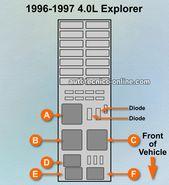 Parte 3 Caja De Fusible Y Reles 1996 1997 4 0l Ford Explorer Ford Explorer Ford Sistema De Audio