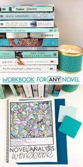 Workbook for ANY Novel: Unit Examine Grades 7-12 EDITABLE