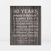 40th Anniversary Gift Print FAUX Wood 40 Years Married Gift for Parents or Grandparents Custom Perso