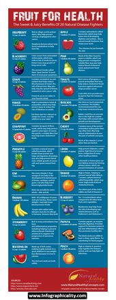 Fruit For Health - Liver cleansing diet raw food recipes for a healthy liver. Le... 1