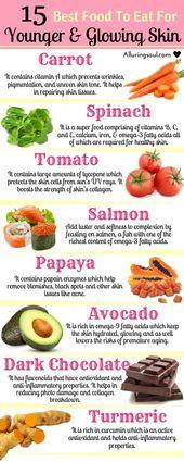 15 Best Foods für jüngere und strahlende Haut #…