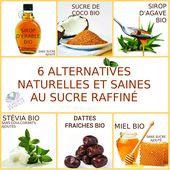 Alternatives Naturelles et Saines au sucre raffiné | BONS SUCRES Le Monde s&#39…