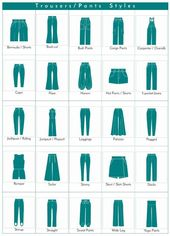 A visual glossary of trousers styles More vis …