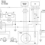 Mad Dog Scooter Wiring Diagram
