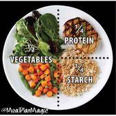 MealPlanMagic: Plan, Shop, & Meal Prep Like a Pro