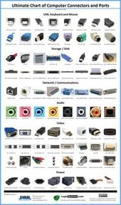 Ultimate Poster for Computer Connections – school – # Computer Connections # for #Poster #school #Ultimatives