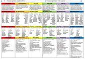 La taxonomía de Bloom, una herramienta imprescindible para enseñar y aprender …