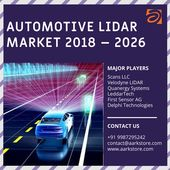 Latest Market Research Reports On Top Industries Aarkstore Com Sensors Technology Technology Standards Advanced Driver Assistance Systems
