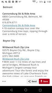 Pin By Tim Strycker On Zip Lines Boyne City Ziplining Tree Tops