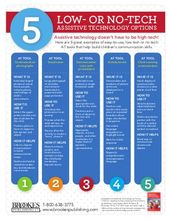 5 Low or No-Tech Assistive Technology Tools 2