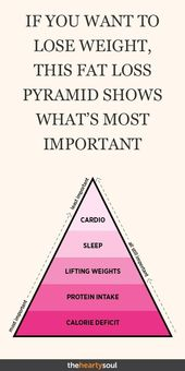 Wenn Sie müde von fehlgeschlagenen Gewichtsverlustversuchen sind und herausfinden möchten, wie man verliert