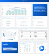 4 Digital Marketing Dashboards To Elevate Your Brand Datorama Marketing Dashboard Digital Marketing Marketing Mix