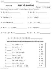 pemdas rule order of operations 1 | Classroom ideas | Pinterest | Mathe