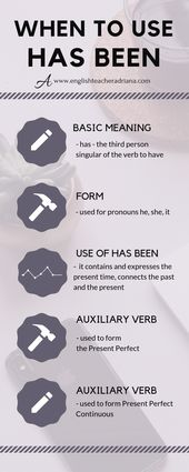 Have, had or has been? (When to make use of the Excellent Tenses in English)