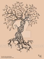 Tattoo Trends – Tattoo DNA Tree with leaves – inspiration
