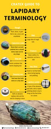 Guide to Lapidary Technology – Infographic – CRATEX