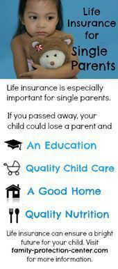Life Insurance Is Especially Important For Single Parents See The
