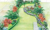 Garten anlegen: Gestaltungstipps für Einsteiger Eine schöne Möglichkeit die B…   – Schne Zeichnungen – #anlegen #die #Eine #Einsteiger #für