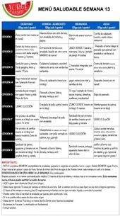 dieta senza rimbalzo sano