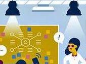 4 fuentes de innovación, a través de las personas y la ecuación personal. – Paperblog