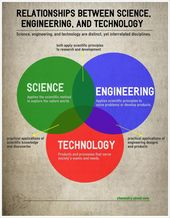 These Are the Main Engineering Branches 2