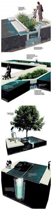 pbs.twimg.com / …  – ARCHITECTURE – #architecture #pbstwimgcom