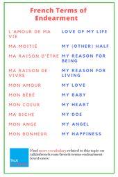 Ma Raison De Vivre Pdf : raison, vivre, Vocabulaire,, French, Vocabulary, Instruction, Ideas, Vocabulary,, Instruction,, Teaching