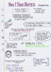 20 Images That Will Help You Take The Best Notes In Class – Travel