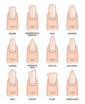 Nagelformen: Welche Nagelform passt zu mir?