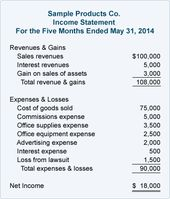 Figure  Key Elements Of Income Statement  NonProfit