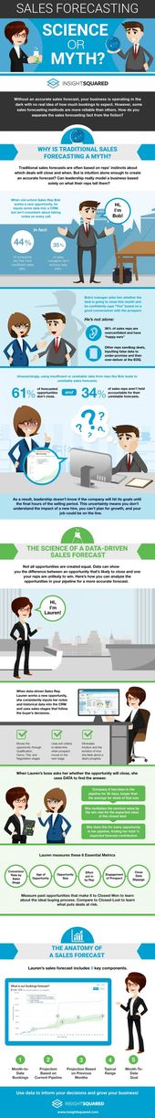 Big Data \ Sales Forecasting Infographic -    www - sales forecast