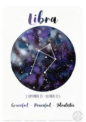Astrology Card – Zodiac Indicators – Libra, Horoscope, Planet drawing, Constellation Illustration, Watercolor planets, Reward concept, October month
