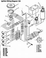 Wiring Diagram For 1999 50 Hp Johnson Outboard Ignition Switch Ignite Outboard Safety Switch