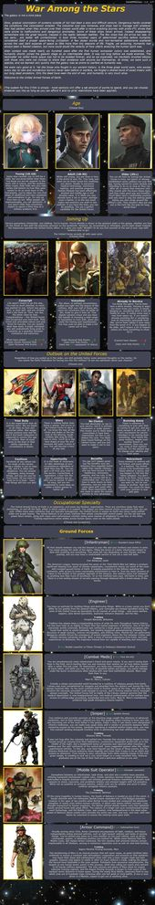Krieg unter den Sternen CYOA v1.0   – Fantasy lists
