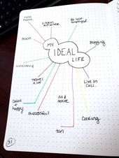 14 Genius Bullet Journal Ideas For A Better You And A Happier Life