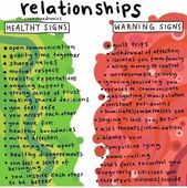 Healthy signs of a relationship vs warning signs