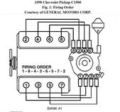 Ignition Wiring Diagram Chevy 350 from i.pinimg.com