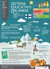 Sistema educativo de Finlandia #infografia #infographic #education