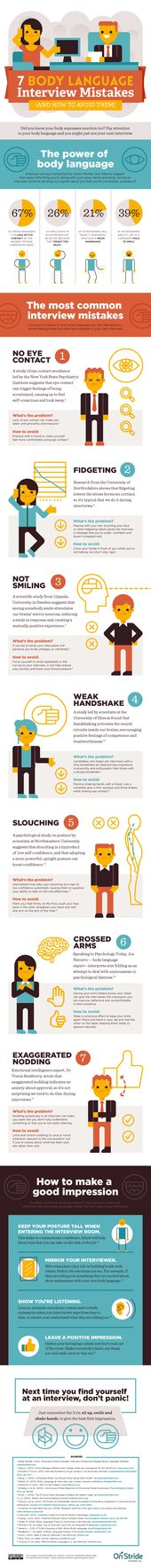 The 7 Body Language Job Interview Mistakes Infographic shows some - common resume skills