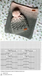 Most up-to-date Snap Shots Crochet Hat knit look Ideas Beanies are definitely th…