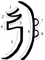 Image result for how to draw a symbol and find its meaning  – Celta