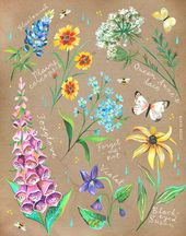 Wildflower table on force | Katie Daisy Art | Flowers Painting | Wall art | 8×10 | 11×14