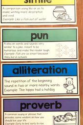 Figurative Language Phrase Wall Playing cards