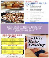Plan de dieta de pérdida de peso para plan de dieta asiática asiática #WeightLossTunaLowCarb   – extreme-diet-plan