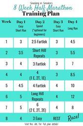 8 Week Half Marathon Training Schedule – Snacking in Sneakers –  Want to train f…