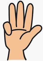 رياضيات الاصابع Blog Math Peace Gesture
